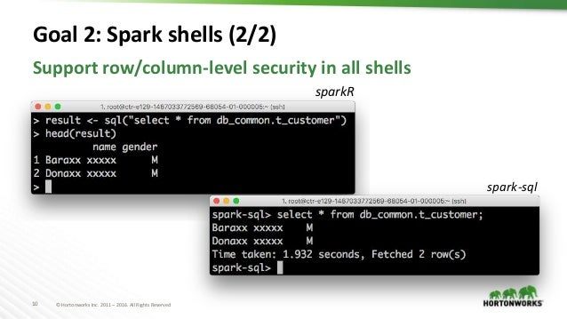 Row/Column- Level Security in SQL for Apache Spark