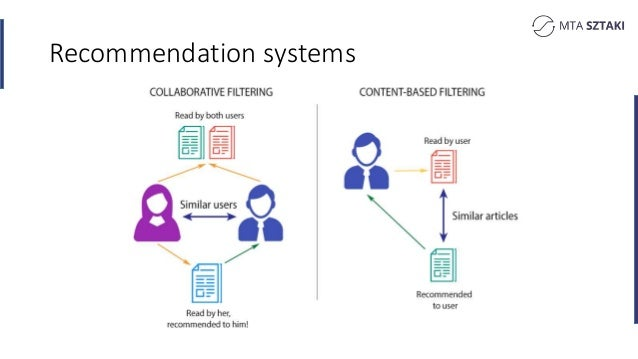 Recommendation System Project Download