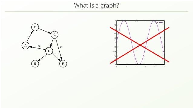 Fishing Graphs in a Hadoop Data Lake  Slide 2
