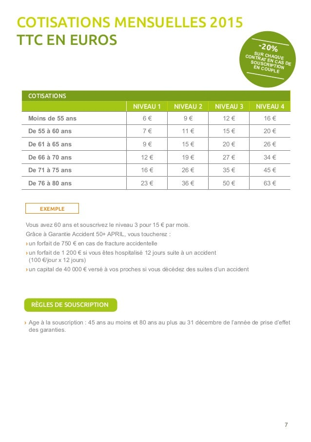 7 COTISATIONS NIVEAU 1 NIVEAU 2 NIVEAU 3 NIVEAU 4 Moins de 55 ans 6 € 9 € 12 € 16 € De 55 à 60 ans 7 € 11 € 15 € 20 € De 6...