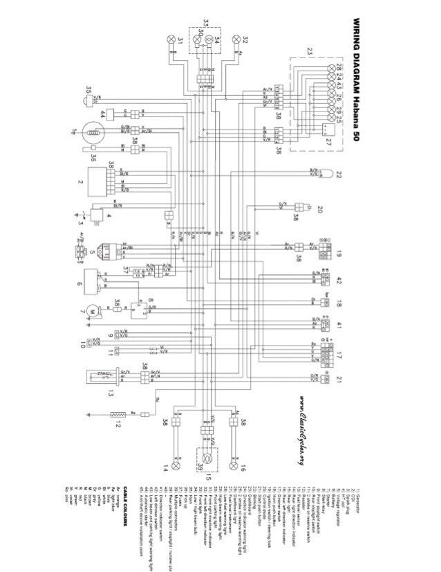 aprilia habana 50 wiring schematic diagram rh slideshare net Custom Aprilia aprilia mojito 50 wiring diagram