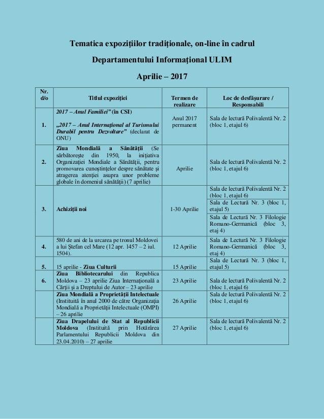 Tematica expoziţiilor tradiţionale, on-line în cadrul Departamentului Informaţional ULIM Aprilie – 2017 Nr. d/o Titlul exp...