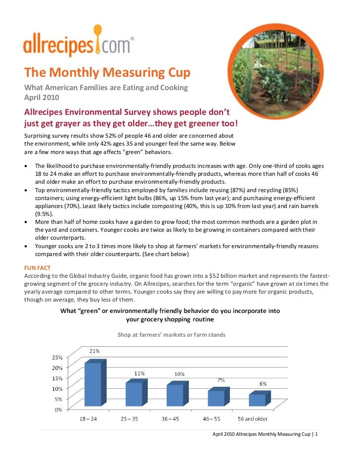 The Monthly Measuring CupWhat American Families are Eating and CookingApril 2010Allrecipes Environmental Survey shows peop...