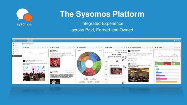 The Sysomos Platform Integrated Experience across Paid, Earned and Owned