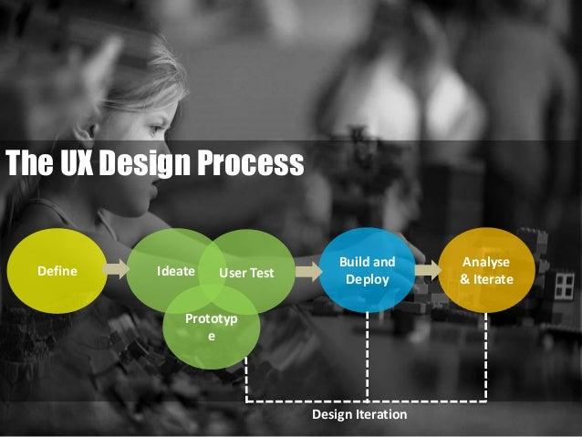 5  The UX Design. A primer on ux design