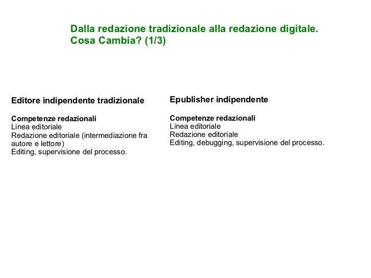 Editore indipendente tradizionale Competenze redazionali Linea editoriale Redazione editoriale (intermediazione fra autore...