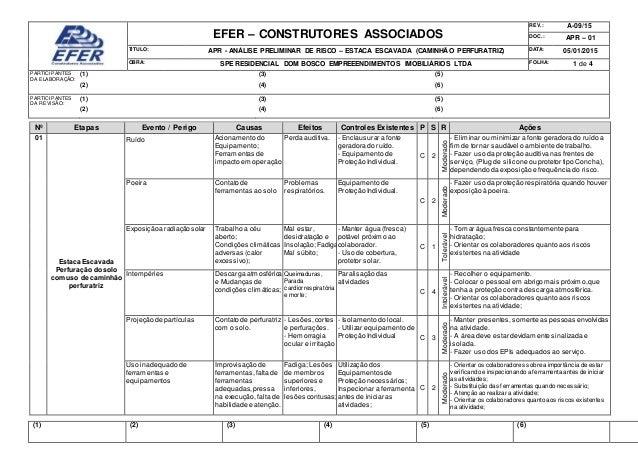 EFER – CONSTRUTORES ASSOCIADOS REV.: A-09/15 DOC.: APR – 01 TÍTULO: APR - ANÁLISE PRELIMINAR DE RISCO – ESTACA ESCAVADA (C...