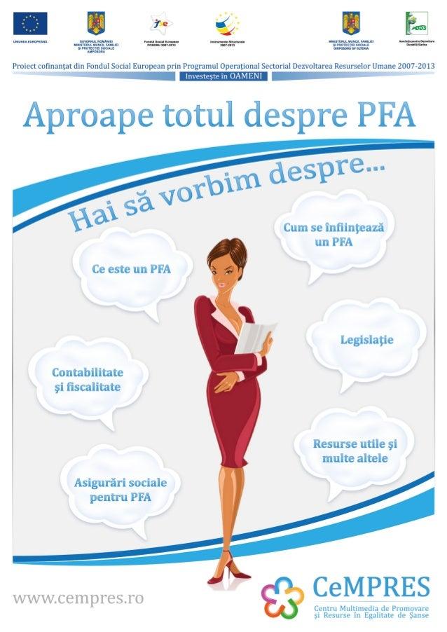 CUPRINS Capitolul1. Definiție PFA. Tipuri de PFA și caracteristicile lor Capitolul2. Înființare PFA. Înregistrarea fiscală...