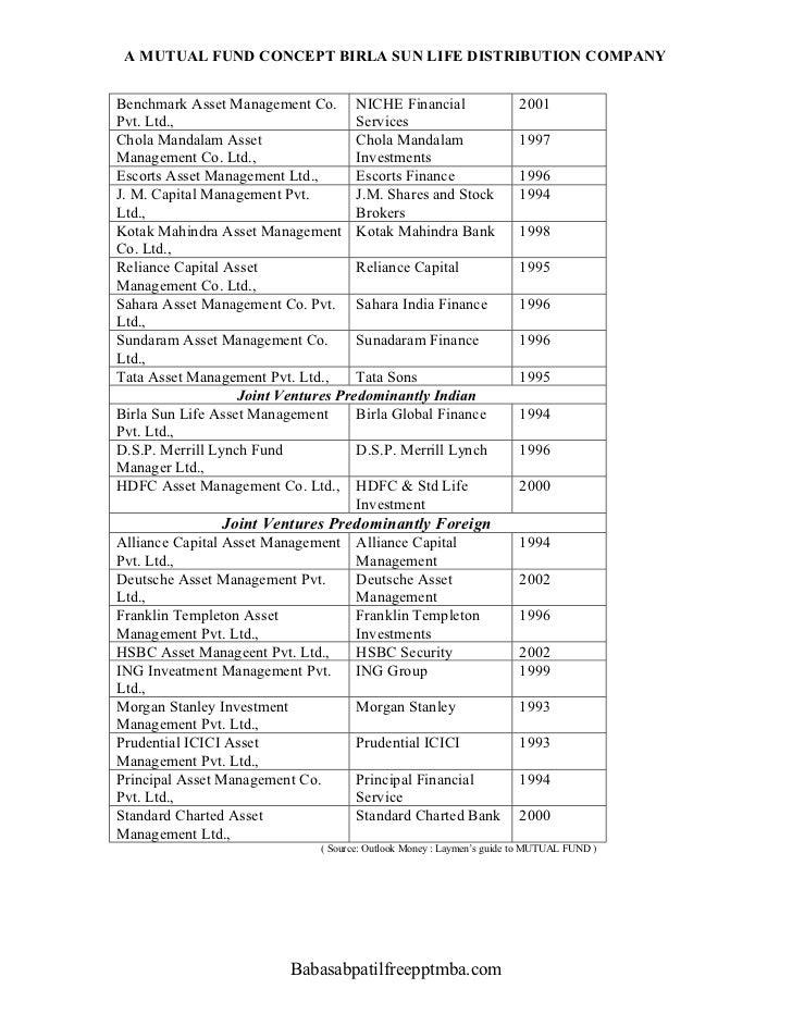 aditya birla mutual fund report in pdf Annual report - subsidiary aditya birla money insurance advisory services limited 2015-16 india advantage fund limited 2015-16 pdf.
