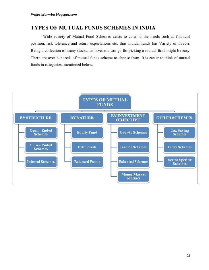 Fund pdf mutual india