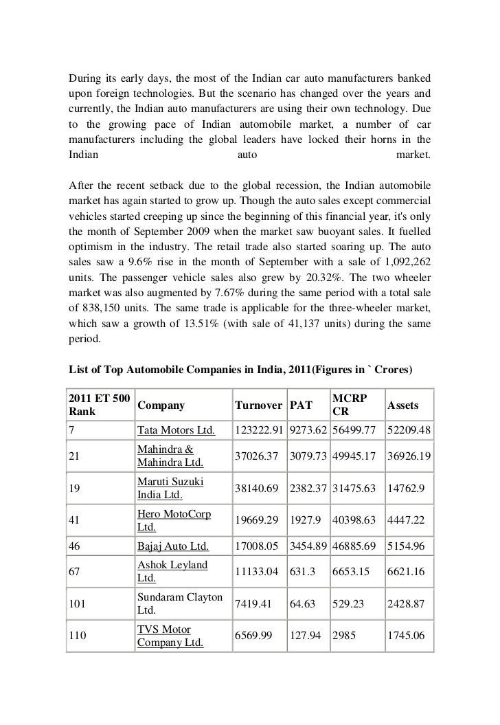 comparative study of maruti suzuki hyundai motors Admin october 30, 2018 october 30, 2018 comments off on global microcars market 2018 – daihatsu, suzuki motor, honda, hyundai, maruti, nissan, toyota the report offers a detailed outlook and future prospects of global microcars market evaluates various aspects that determine the growth as well as the volume of the market.