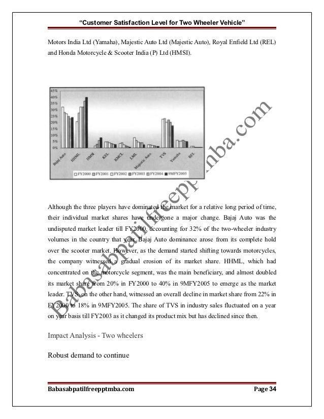 project report on customer satisfaction of honda two wheelers