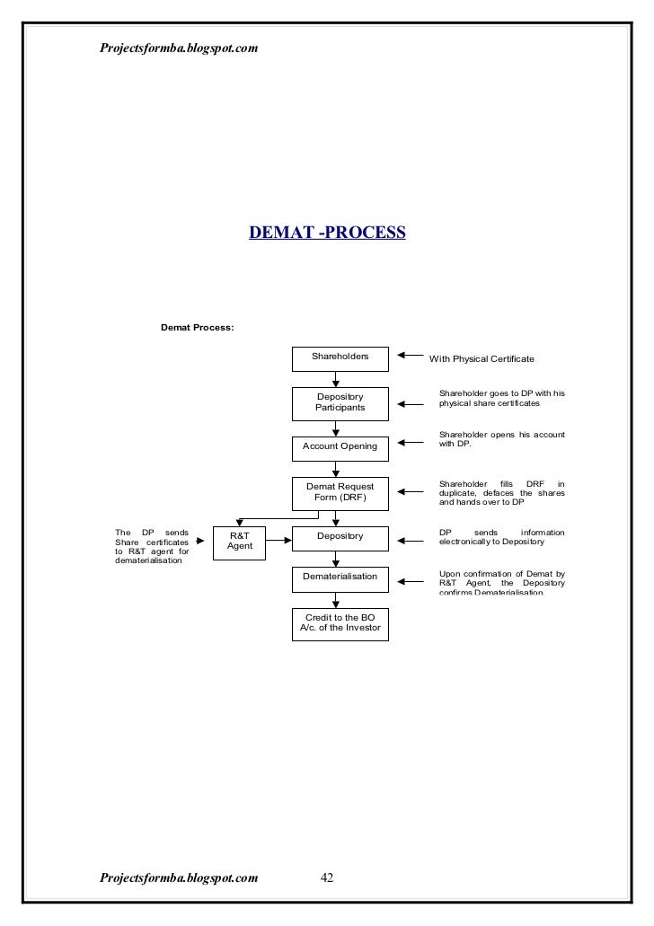 full project of demat account pdf