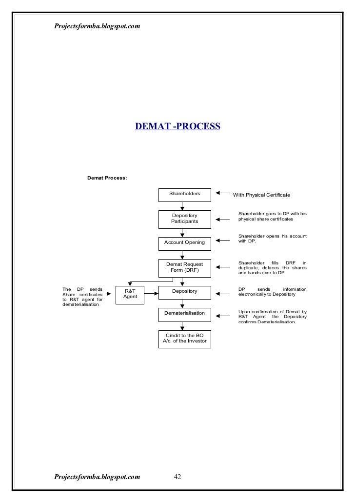 full project of demat account pdf