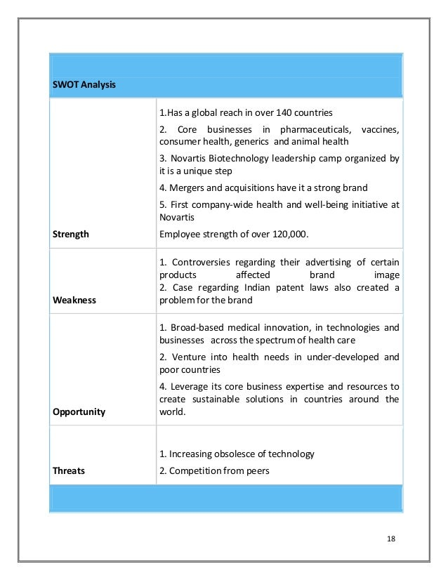 Ratio analysis project report on indian pharmaceuticals