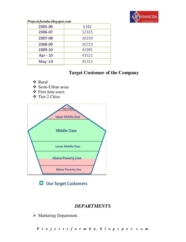 project on financial statement analysis Project 4 – financials (excel) is creating financial statements copy worksheet for location a to begin analysis for location b.