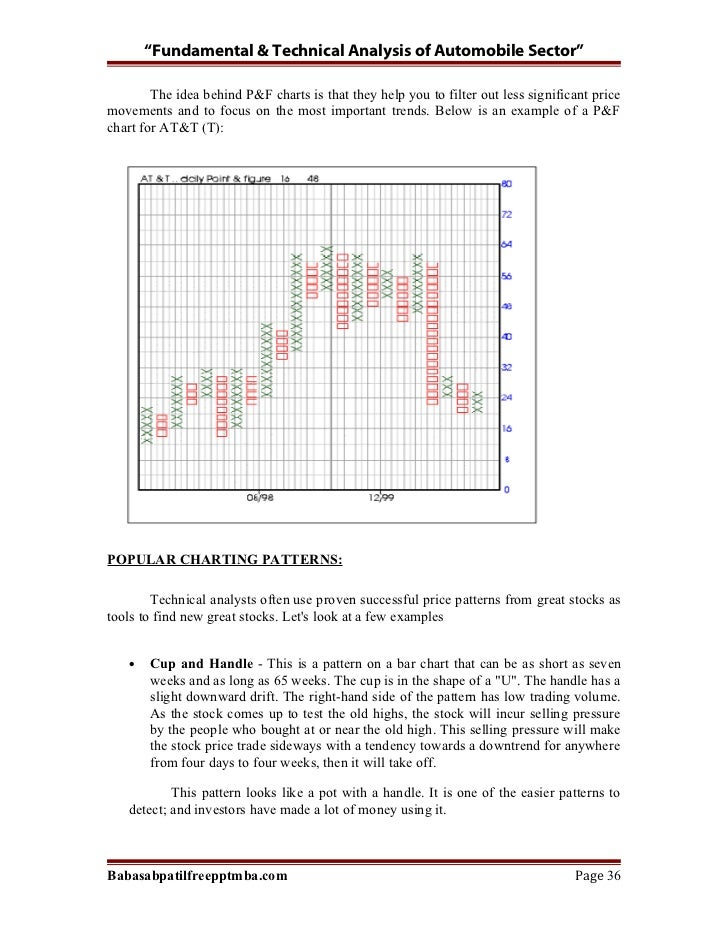 project on fundamental analysis of power sector How to do industry analysis, examples, steps, and porter's five 5 forces model: example, advantage, competitive rivalry, template, definition and analysis.