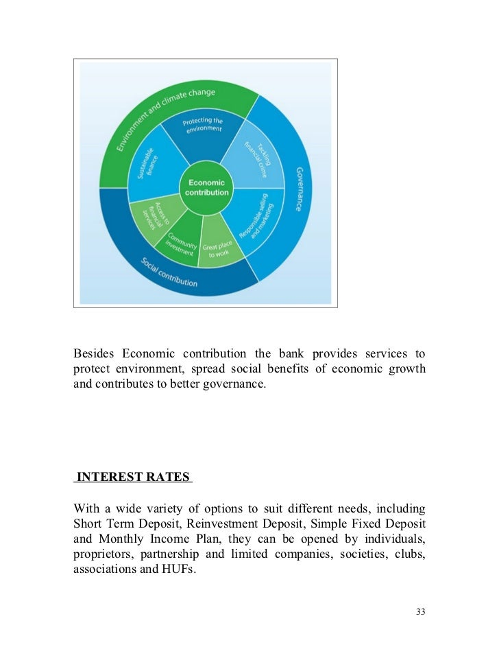 Securities Law & Instruments
