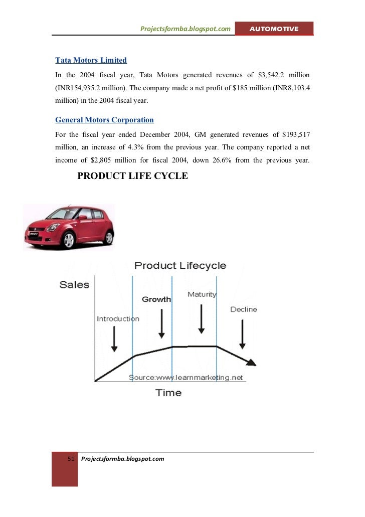 general motors marketing mix Marketing mix information in this paper begins by summarizing the market surroundings concerning the general motors vehicle chevy volt, including a proposed marketing.