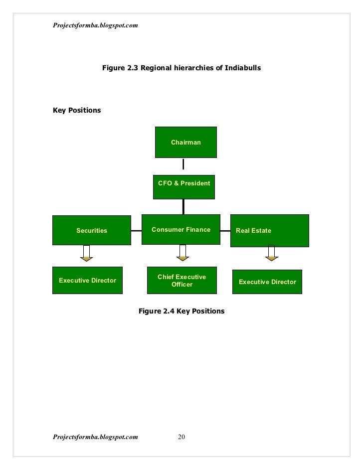 Projectsformba.blogspot.com                Figure 2.3 Regional hierarchies of IndiabullsKey Positions                     ...