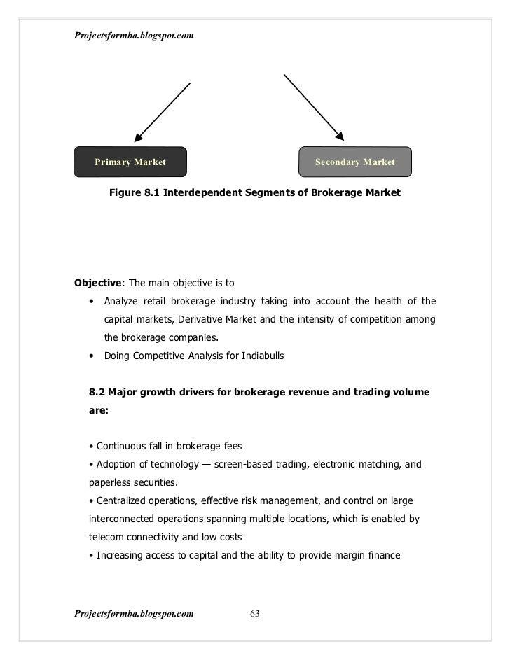 Projectsformba.blogspot.com       Primary Market                                  Secondary Market          Figure 8.1 Int...