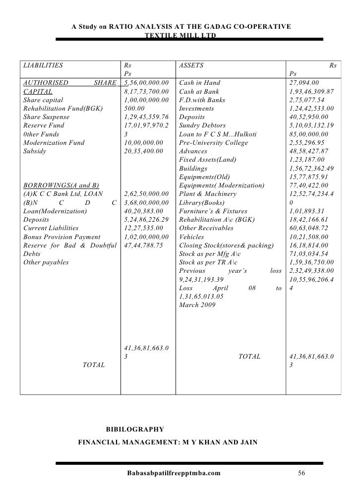 financial statement analysis of mehmod textile mills Financial statement analysis embraces the methods used in assessing and interpreting the result of past performance and current financial position as they relate to .