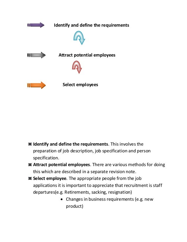 recruitment and appraisal The accompanying decision tree for appraisal and selection is based on the assumption that the resource has not yet been acquired and indicates a number of.