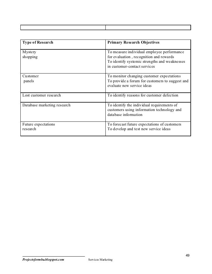 bellboy case research methods in marketing essay If that's the case, you'll need to conduct your own primary researchand   survey question ideas), incentive strategies, new market research methods, and.