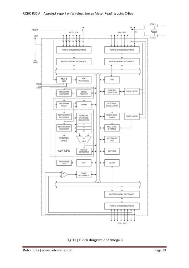 Wonderful Stratocaster 5 Way Switch Diagram Big Excalibur Remote Start Installation Flat 5 Way Rotary Switch Wiring Diagram 2 Humbucker 5 Way Switch Old Ibanez Btb 406 WhiteStratocaster Wiring Options A Project Report On Wireless Energy Meter Reading Using X Bee