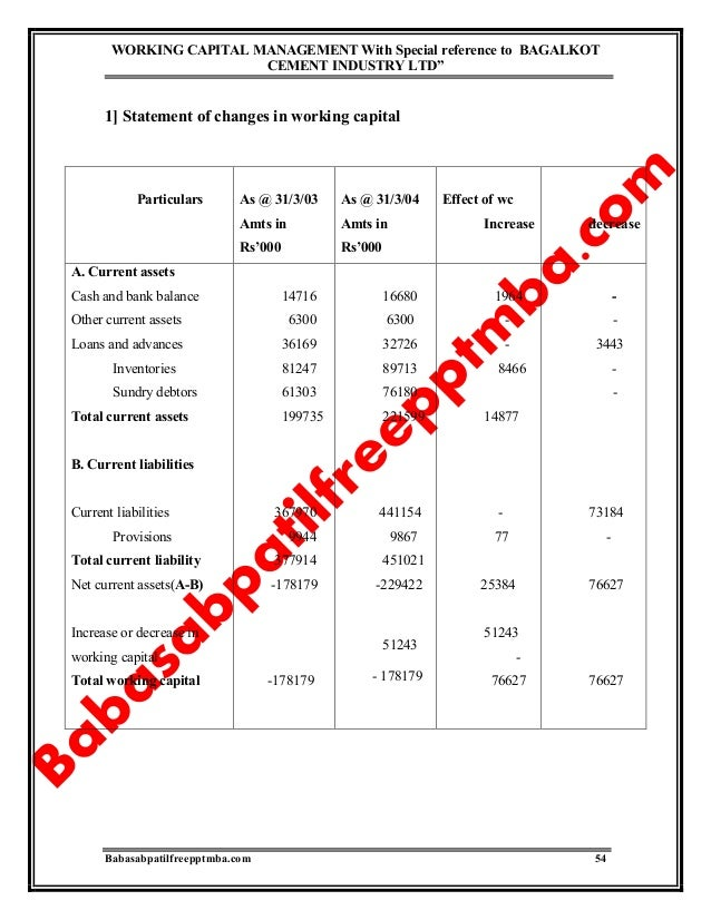 project report on working capital management in jaypee cement limited A study on working capital management karnataka power corporation limited capital management of the indian cement companies during 1992.