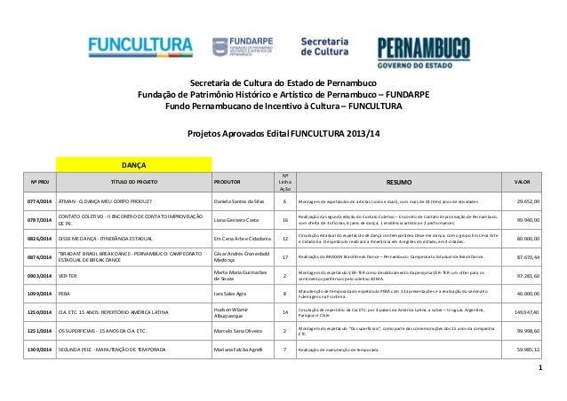 1  Secretaria de Cultura do Estado de Pernambuco  Fundação de Patrimônio Histórico e Artístico de Pernambuco – FUNDARPE  F...