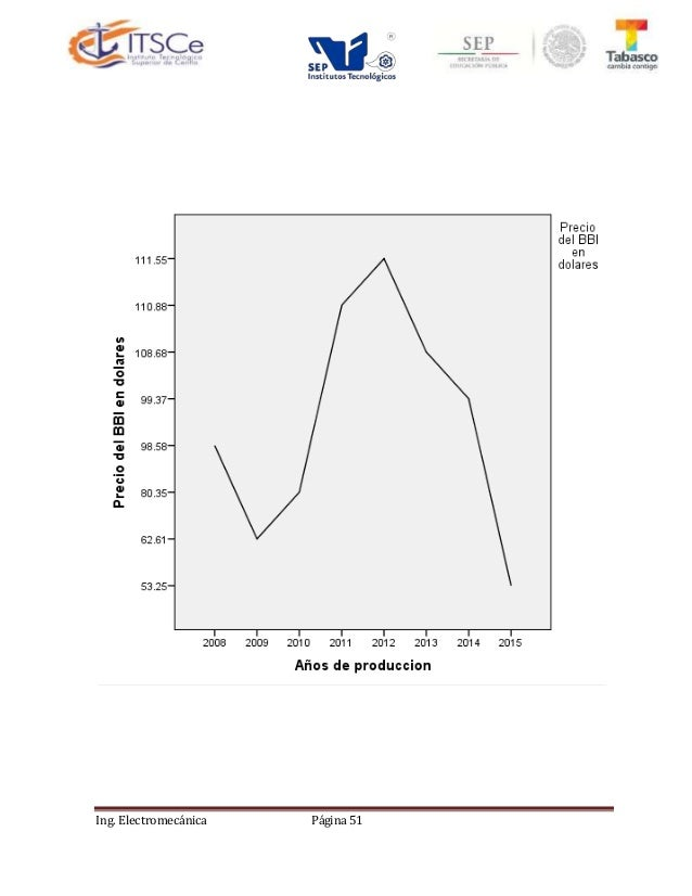 aprovechamiento y uso del nitr u00f3geno en sistemas de bombeo