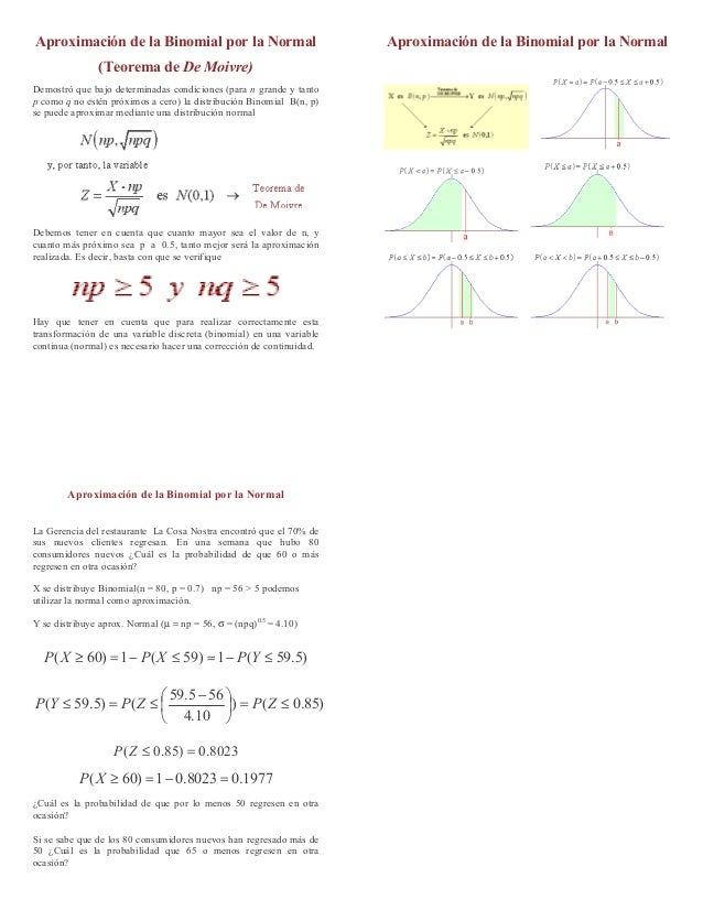 "! "" # $ % "" $ & ' ( ' ) * + , # & - .) / 0 1 2 - 2 + 2 !/ 3! "" 4 * µ = 2 !/ σ 2 ! 2 5 6 !!76!76/ ≤−≈≤−=≥ -! 65 !/!!7 !!7 ≤..."