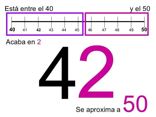 Aproximar a la decena   2 cifras Slide 2