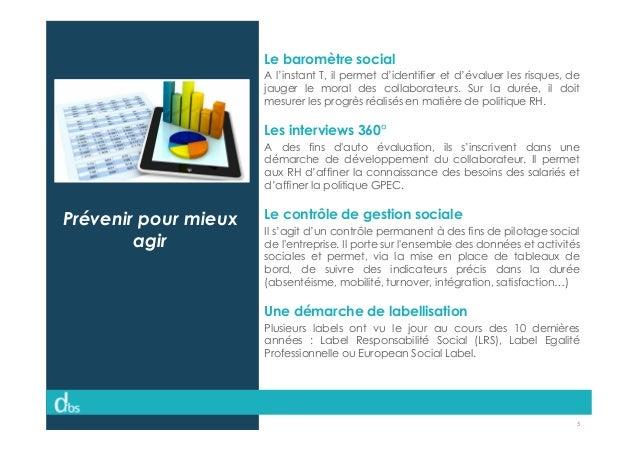 © Dibs I Confidentiel 5 Prévenir pour mieux agir Le baromètre social A l'instant T, il permet d'identifier et d'évaluer le...