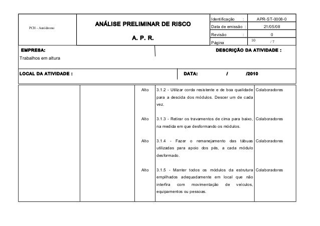 10 PCH - Autódromo ANÁLISE PRELIMINAR DE RISCO A. P. R. Identificação : APR-ST-0008-0 Data de emissão : 21/05/08 Revisão :...