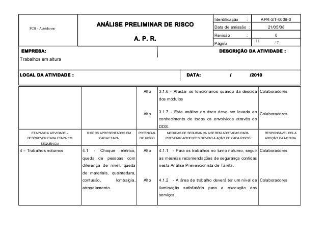 11 PCH - Autódromo ANÁLISE PRELIMINAR DE RISCO A. P. R. Identificação : APR-ST-0008-0 Data de emissão : 21/05/08 Revisão :...