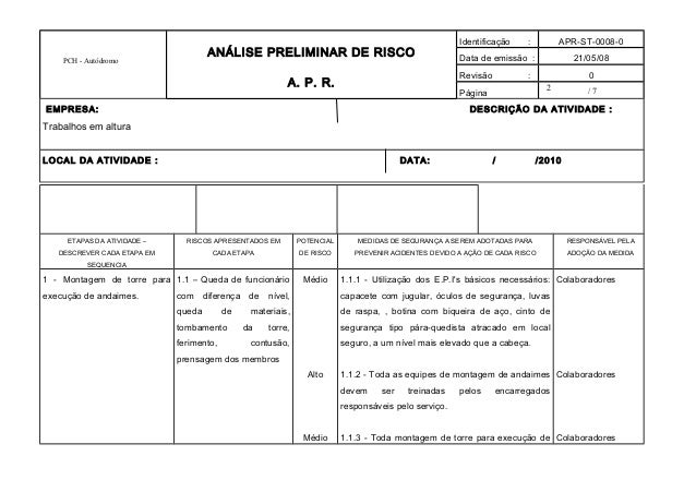 2 PCH - Autódromo ANÁLISE PRELIMINAR DE RISCO A. P. R. Identificação : APR-ST-0008-0 Data de emissão : 21/05/08 Revisão : ...