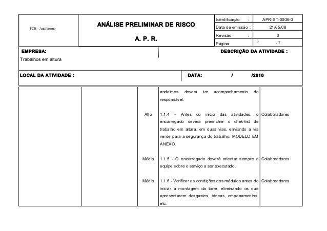 3 PCH - Autódromo ANÁLISE PRELIMINAR DE RISCO A. P. R. Identificação : APR-ST-0008-0 Data de emissão : 21/05/08 Revisão : ...