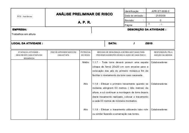 4 PCH - Autódromo ANÁLISE PRELIMINAR DE RISCO A. P. R. Identificação : APR-ST-0008-0 Data de emissão : 21/05/08 Revisão : ...
