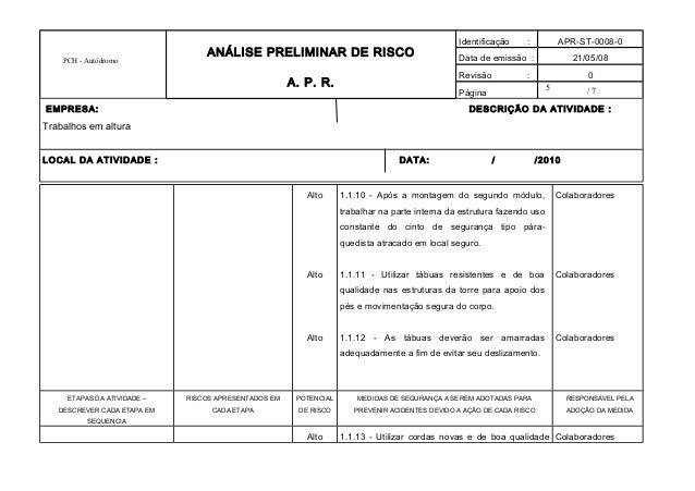 5 PCH - Autódromo ANÁLISE PRELIMINAR DE RISCO A. P. R. Identificação : APR-ST-0008-0 Data de emissão : 21/05/08 Revisão : ...