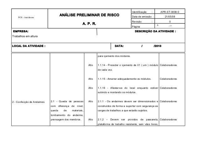 6 PCH - Autódromo ANÁLISE PRELIMINAR DE RISCO A. P. R. Identificação : APR-ST-0008-0 Data de emissão : 21/05/08 Revisão : ...