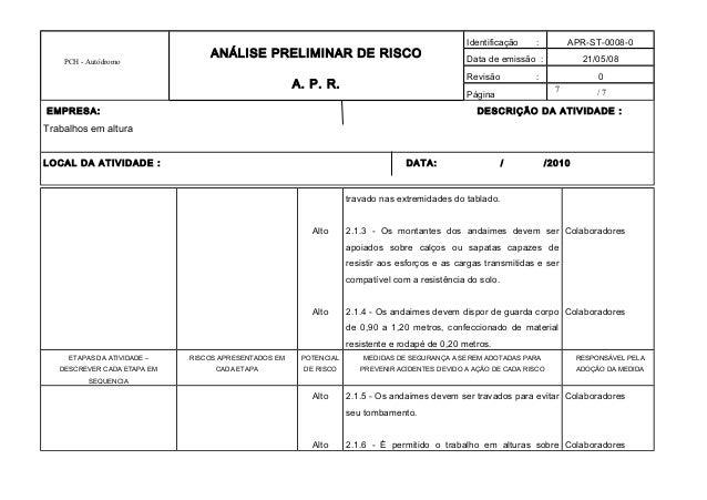 7 PCH - Autódromo ANÁLISE PRELIMINAR DE RISCO A. P. R. Identificação : APR-ST-0008-0 Data de emissão : 21/05/08 Revisão : ...