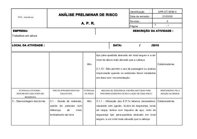 9 PCH - Autódromo ANÁLISE PRELIMINAR DE RISCO A. P. R. Identificação : APR-ST-0008-0 Data de emissão : 21/05/08 Revisão : ...