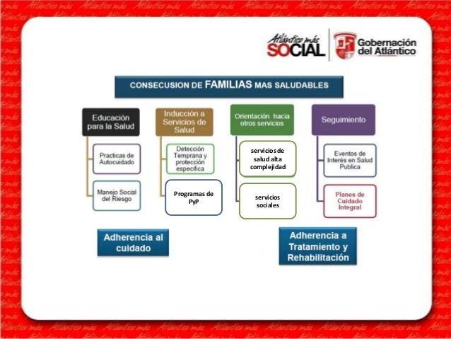 Atencion Primaria en Salud (Atlantico) Slide 3