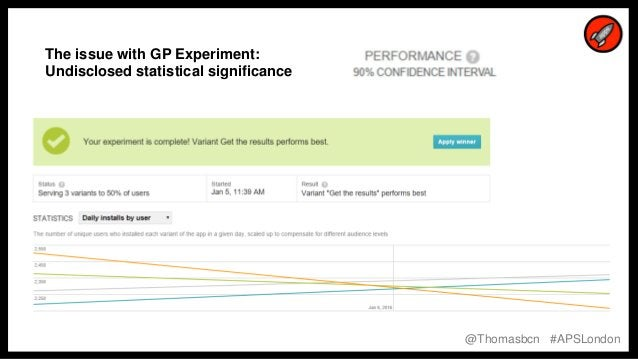 22 22 The issue with GP Experiment: Undisclosed statistical significance @Thomasbcn #APSLondon