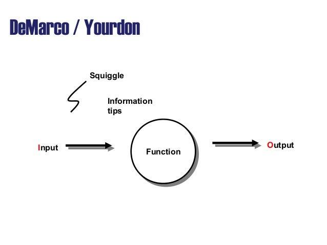 aps08 design process modeling