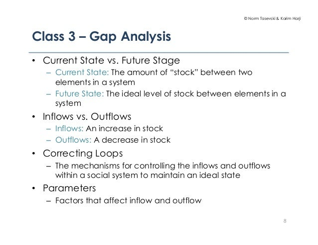 the dual class stock issue Jason w howell, the dual class stock structure in the united states: a new   in the following the different issues that make dual class shares attractive.