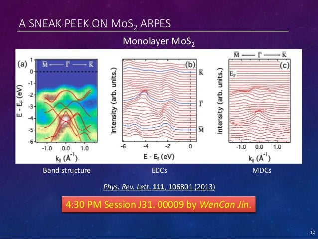 A SNEAK PEEK ON MoS2 ARPES Monolayer MoS2 12 Phys. Rev. Lett. 111, 106801 (2013) Band structure EDCs MDCs 4:30 PM Session ...
