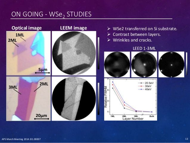 ON GOING - WSe2 STUDIES Optical image 5µm 20µm 1ML 2ML 3ML 2ML LEEM image  WSe2 transferred on Si substrate.  Contrast b...
